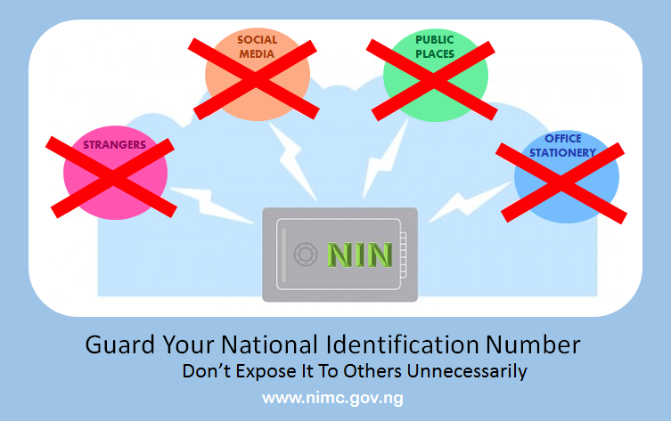 Guard your National Identification Number. Do not expose it other unnecessarily.