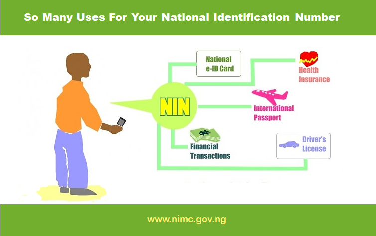 So many uses for your National Identification Number (for the National e-ID Card, international passport, financial transactions, driver's license, health insurance, etc.)