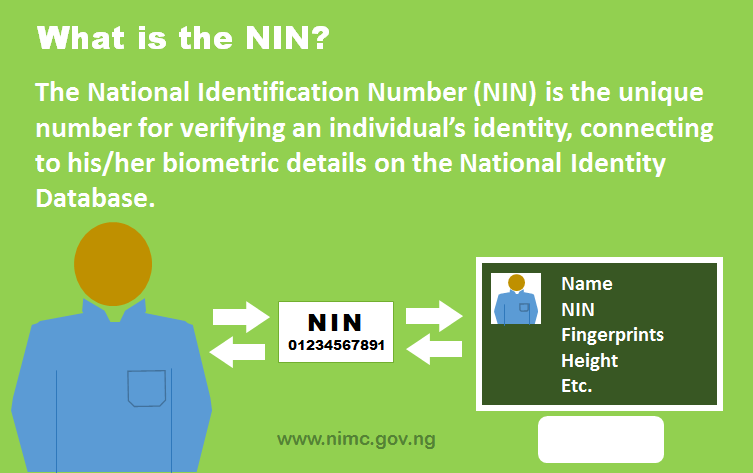 The National Identification Number (NIN) is the unique number for verifying an individual's identity, connecting to his/her bio-metric details on the National Identity Database.