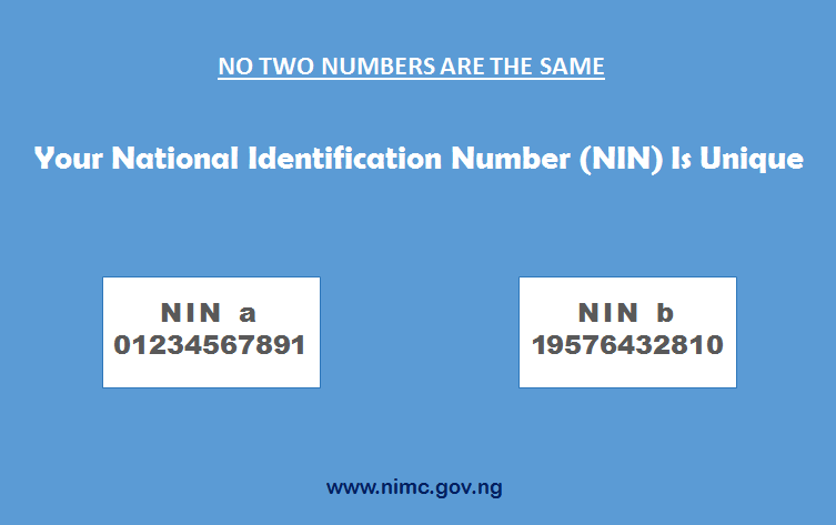 No two numbers are the same - your National Identification Number is unique.