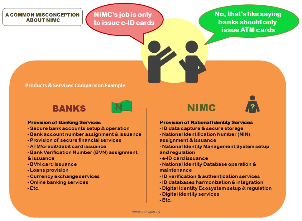 NIMC Misconceptions (Bank Comparisons)
